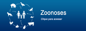 Banner Zoonoses